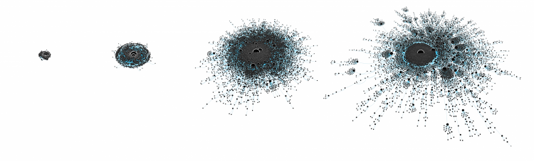 Imagen: Social Machines from http://socialmachines.media.mit.edu/